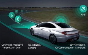 Hyundai ICT, transmisión conectada a GPS y radar